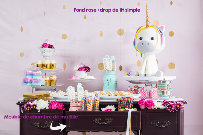 Unicorn cake on a thematic dessert table