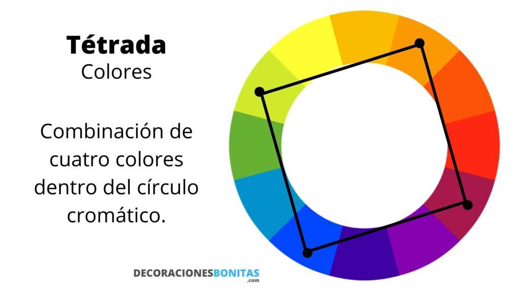 colored tetrad